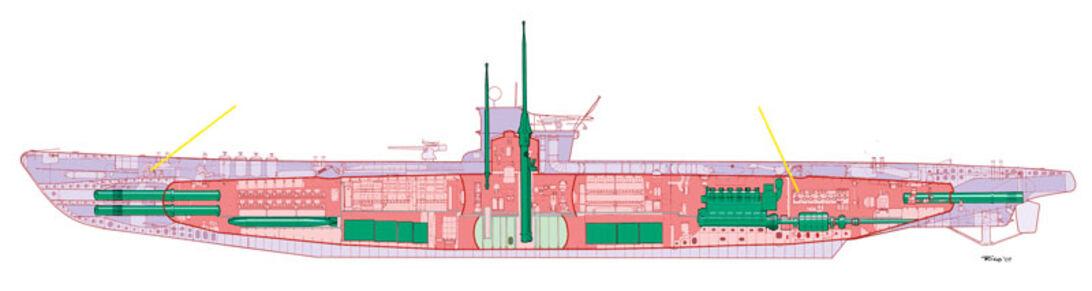 Ubåtens anatomi