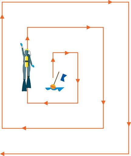 SÖKMETODER UTAN LINA – Expanderande kvadrat